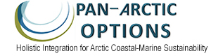Pan-Arctic Options